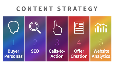 contentstrategy_graphic