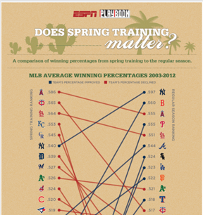 infographic Bball 50213
